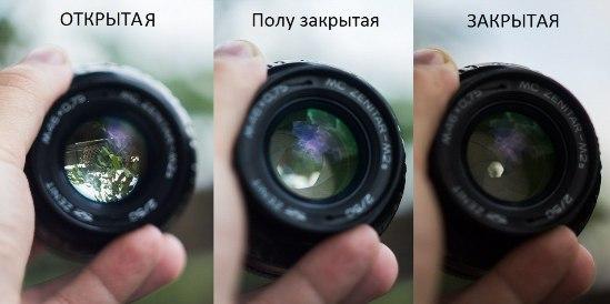 Из чего состоит фотоаппарат?